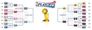 NBAplayoff